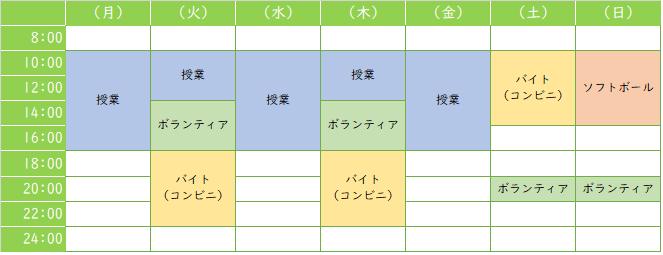 学生週間スケジュール1